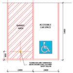 Right hand disabled car parking spaces